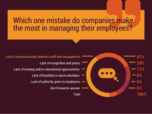 10-ways-to-improve-internal-communication-2-638