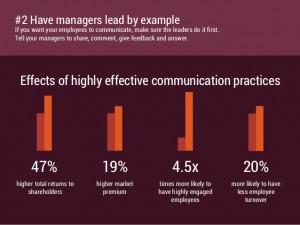 10-ways-to-improve-internal-communication-4-638