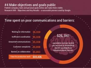 10-ways-to-improve-internal-communication-6-638