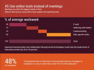 10-ways-to-improve-internal-communication-7-638