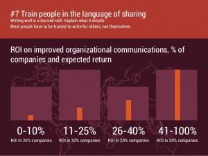 10-ways-to-improve-internal-communication-9-638