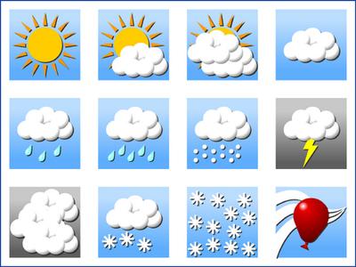 Desktop weather alerts