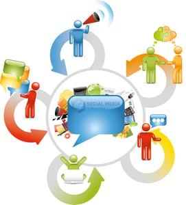 Internal communication strategy