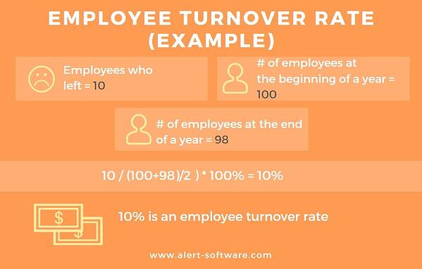employee_turnover_rate