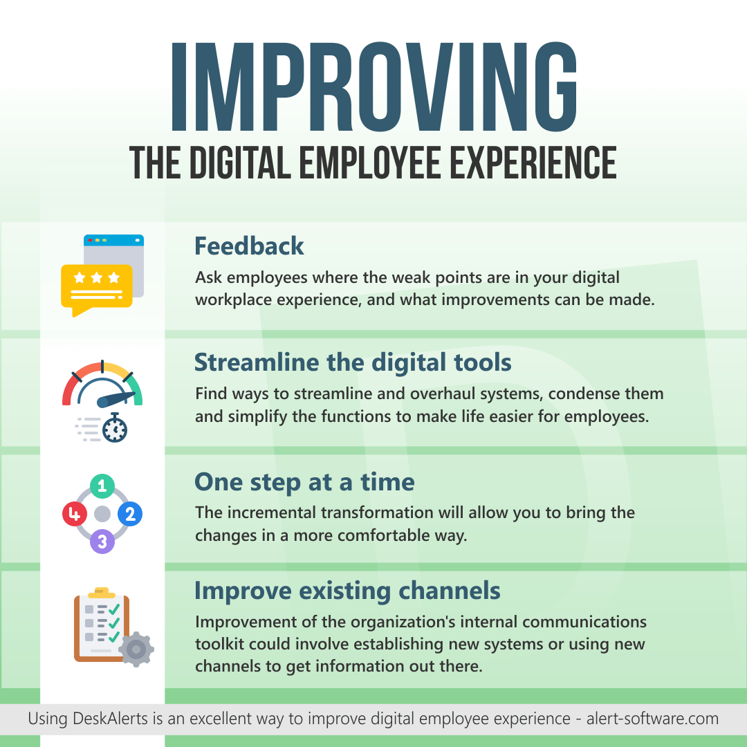 improve_digital_employee_experience