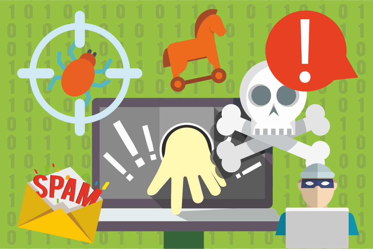 Common internet security dangers