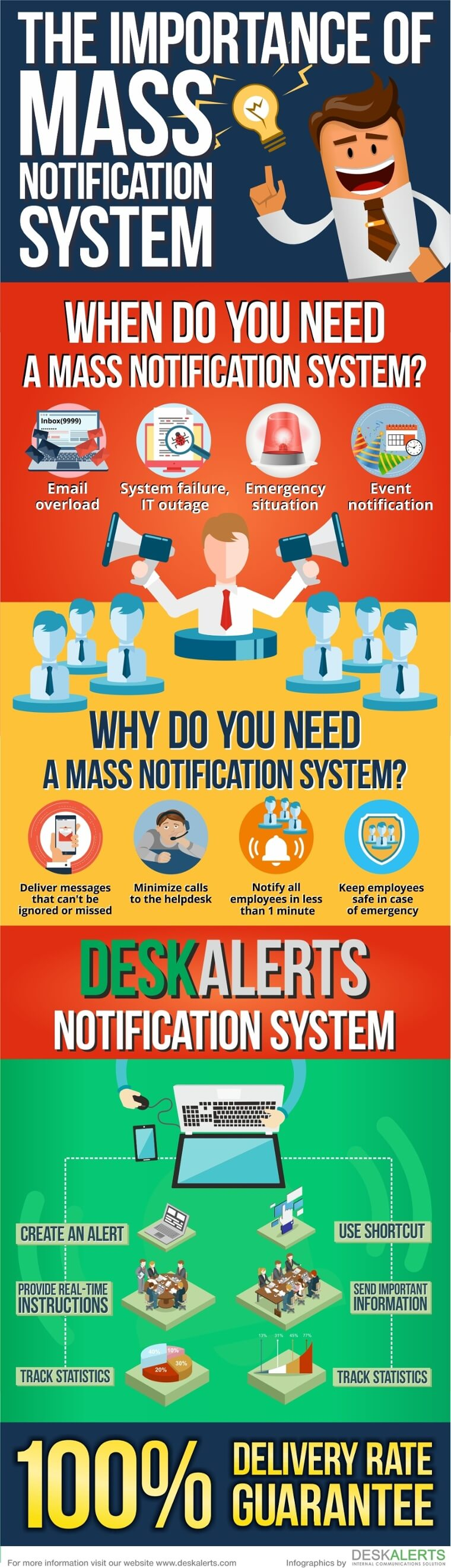 Mass-notification-Infographic-2