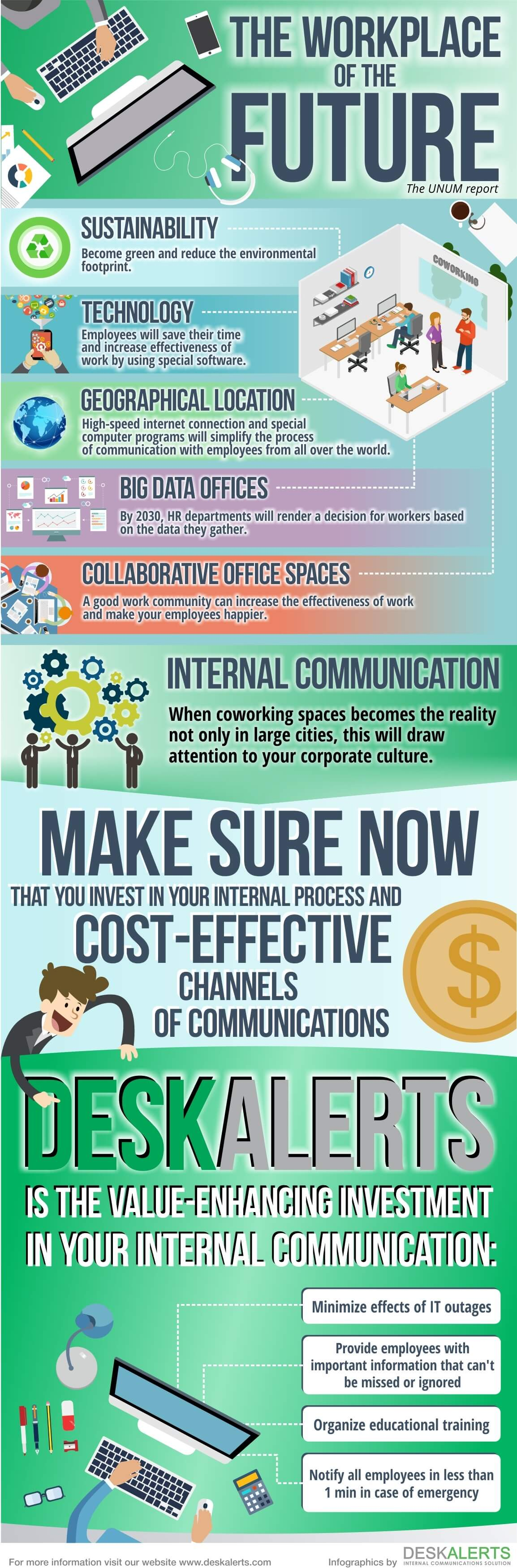 Workplace-future-Infographic-2